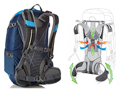 deuter-futura-transport-maniabilite